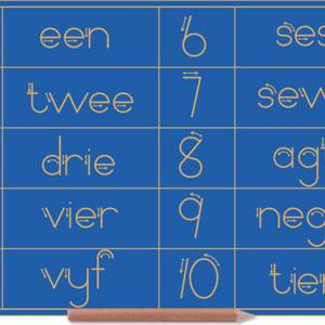 NUMBER AND WORD COMBO ENG